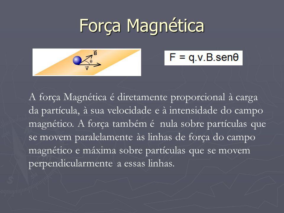 Força Magnética