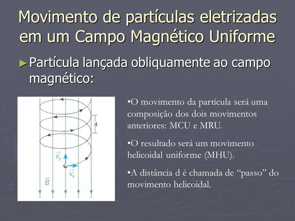 Movimento de partículas eletrizadas em um Campo Magnético Uniforme