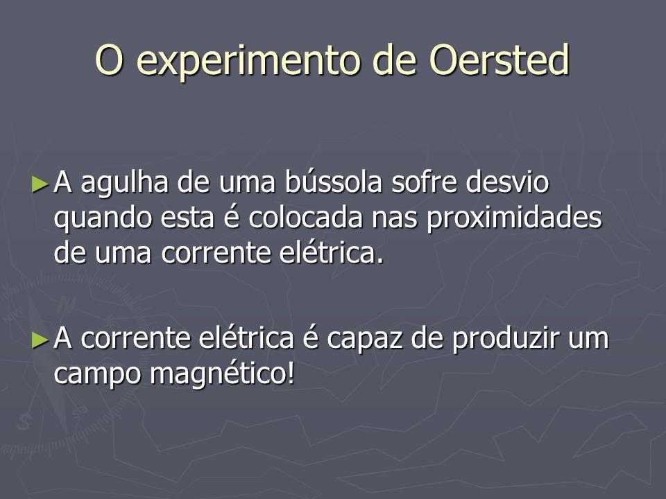 O experimento de Oersted