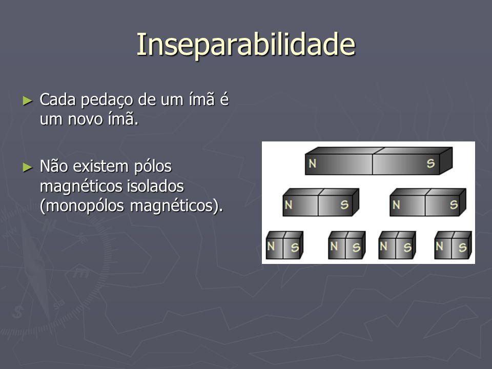 Inseparabilidade Cada pedaço de um ímã é um novo ímã.