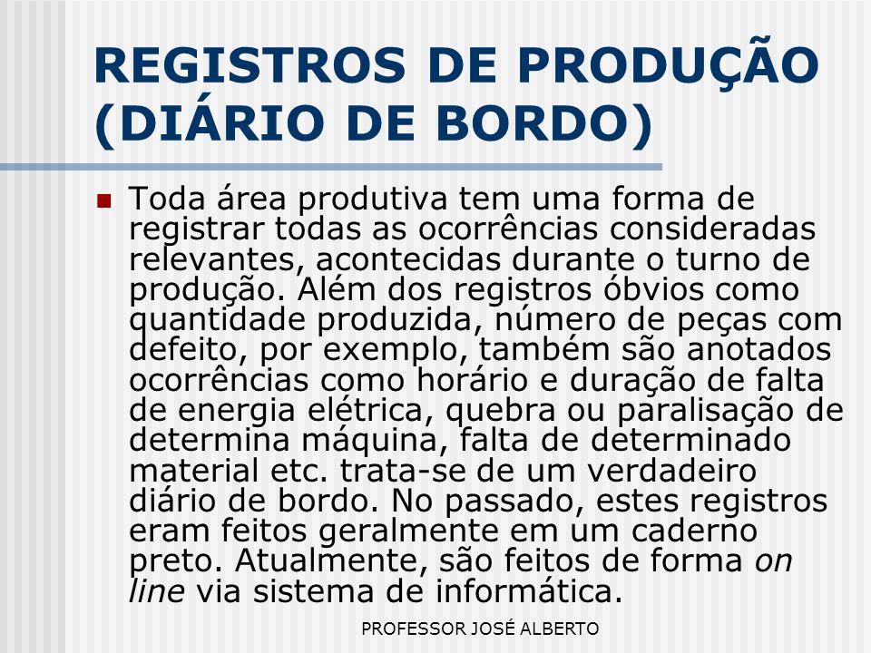 REGISTROS DE PRODUÇÃO (DIÁRIO DE BORDO)