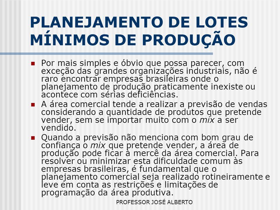 PLANEJAMENTO DE LOTES MÍNIMOS DE PRODUÇÃO