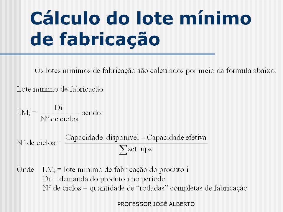 Cálculo do lote mínimo de fabricação