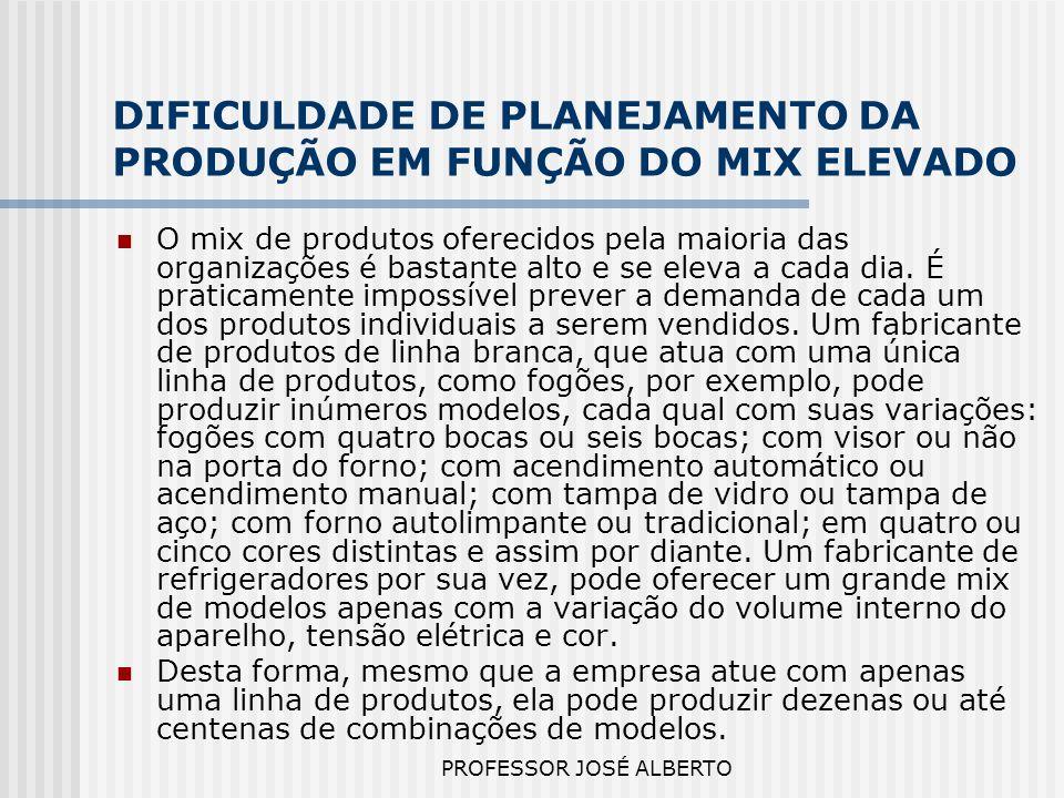 DIFICULDADE DE PLANEJAMENTO DA PRODUÇÃO EM FUNÇÃO DO MIX ELEVADO