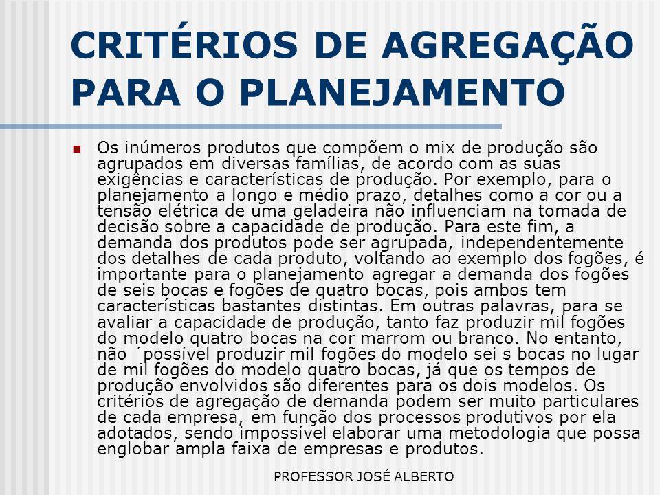 CRITÉRIOS DE AGREGAÇÃO PARA O PLANEJAMENTO