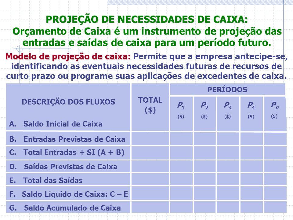 PROJEÇÃO DE NECESSIDADES DE CAIXA: Orçamento de Caixa é um instrumento de projeção das entradas e saídas de caixa para um período futuro.