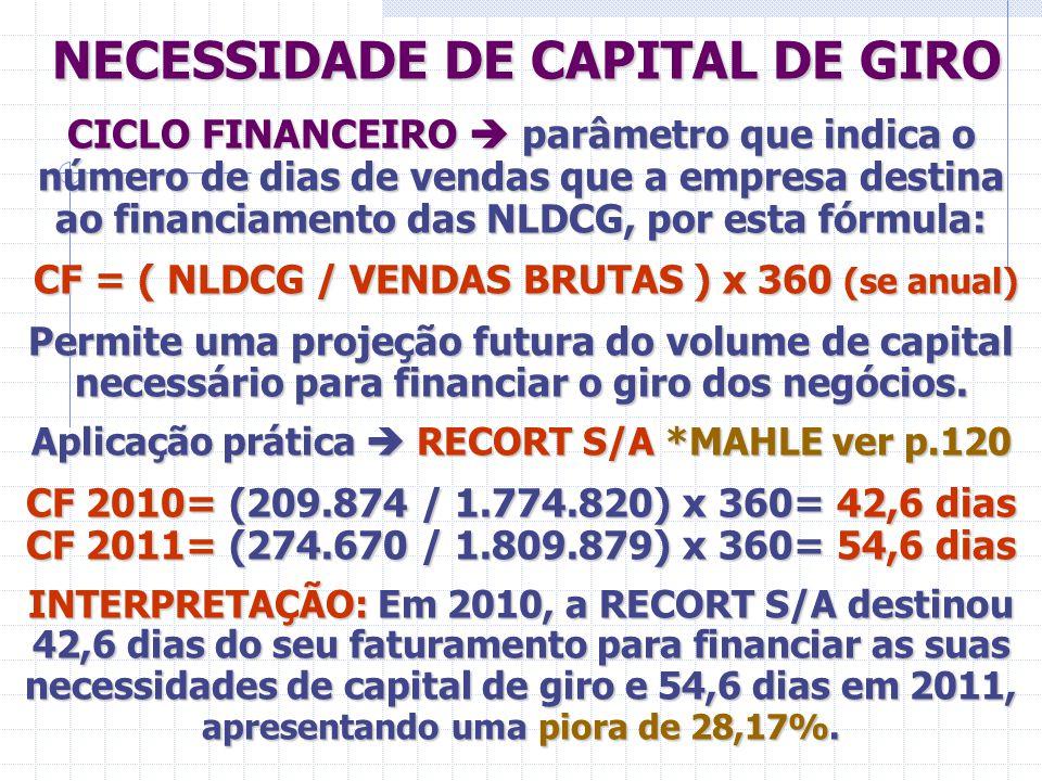 NECESSIDADE DE CAPITAL DE GIRO