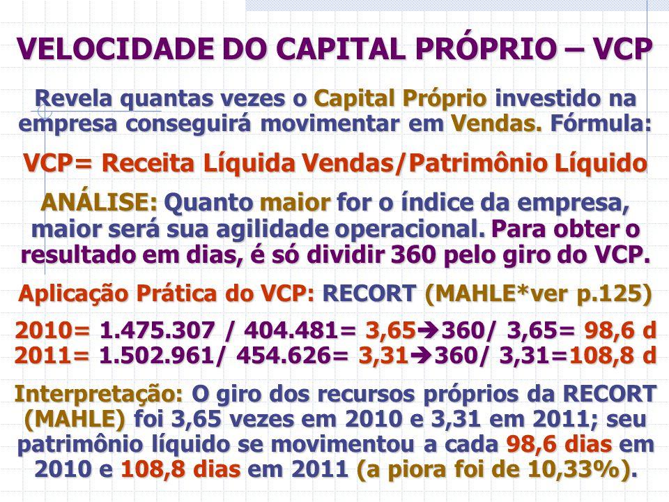 VELOCIDADE DO CAPITAL PRÓPRIO – VCP