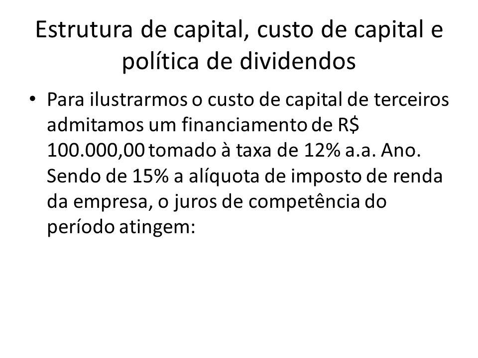 Estrutura de capital, custo de capital e política de dividendos