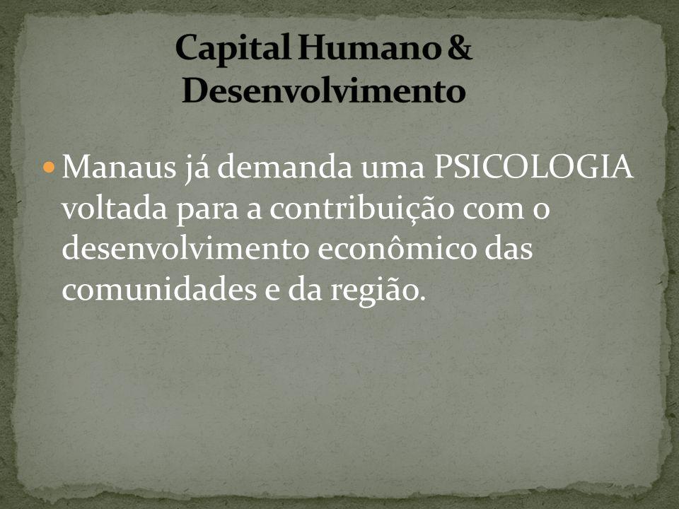 Capital Humano & Desenvolvimento