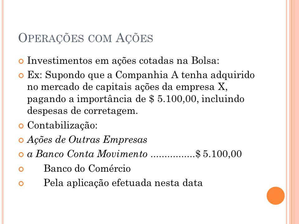 Operações com Ações Investimentos em ações cotadas na Bolsa: