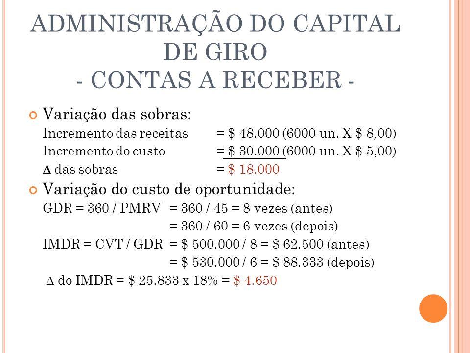 ADMINISTRAÇÃO DO CAPITAL DE GIRO - CONTAS A RECEBER -