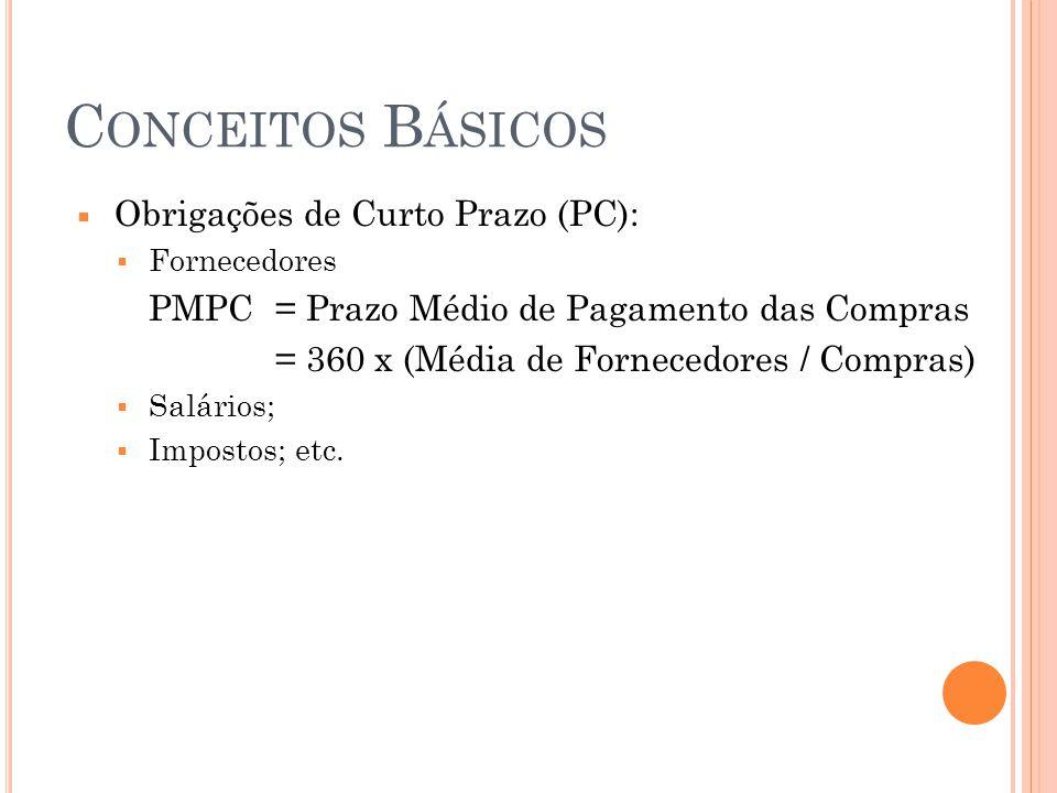 Conceitos Básicos Obrigações de Curto Prazo (PC):