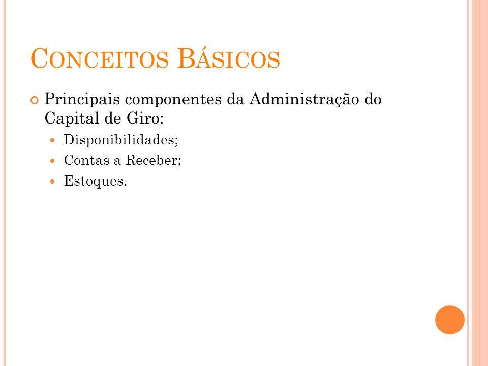 Conceitos Básicos Principais componentes da Administração do Capital de Giro: Disponibilidades; Contas a Receber;
