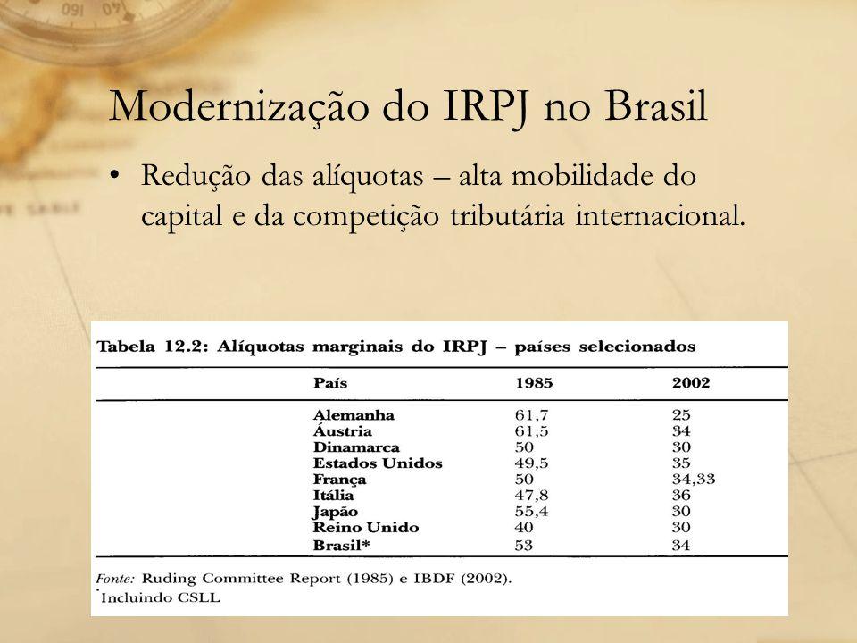 Modernização do IRPJ no Brasil
