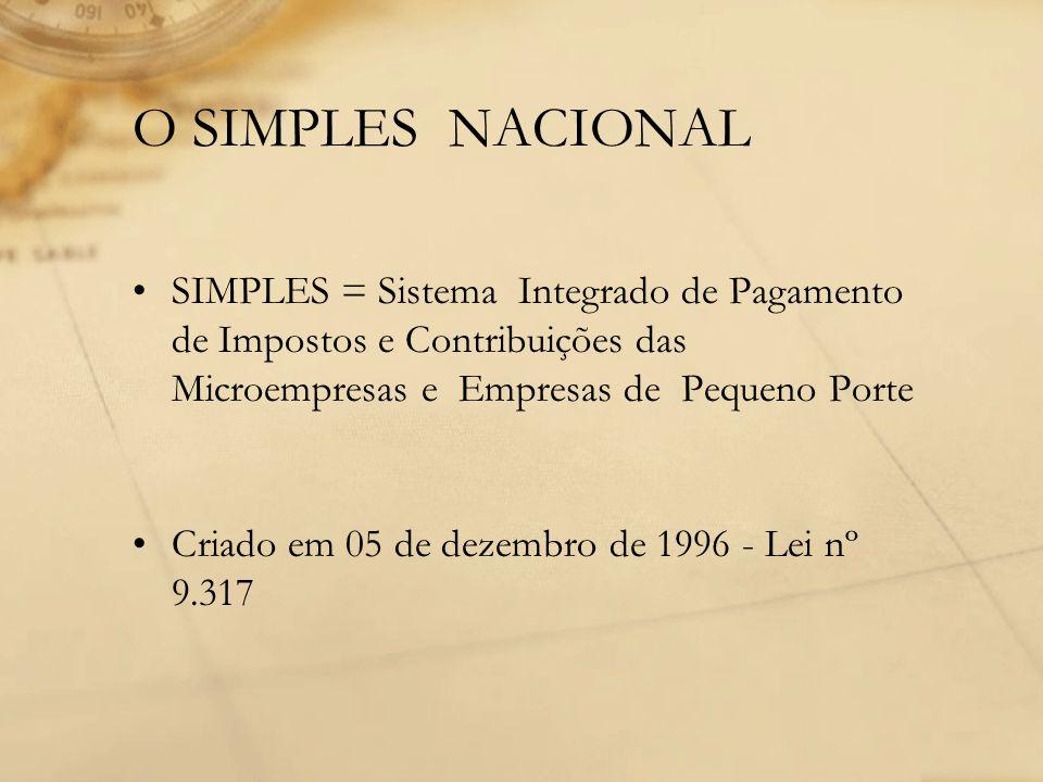 O SIMPLES NACIONAL SIMPLES = Sistema Integrado de Pagamento de Impostos e Contribuições das Microempresas e Empresas de Pequeno Porte.
