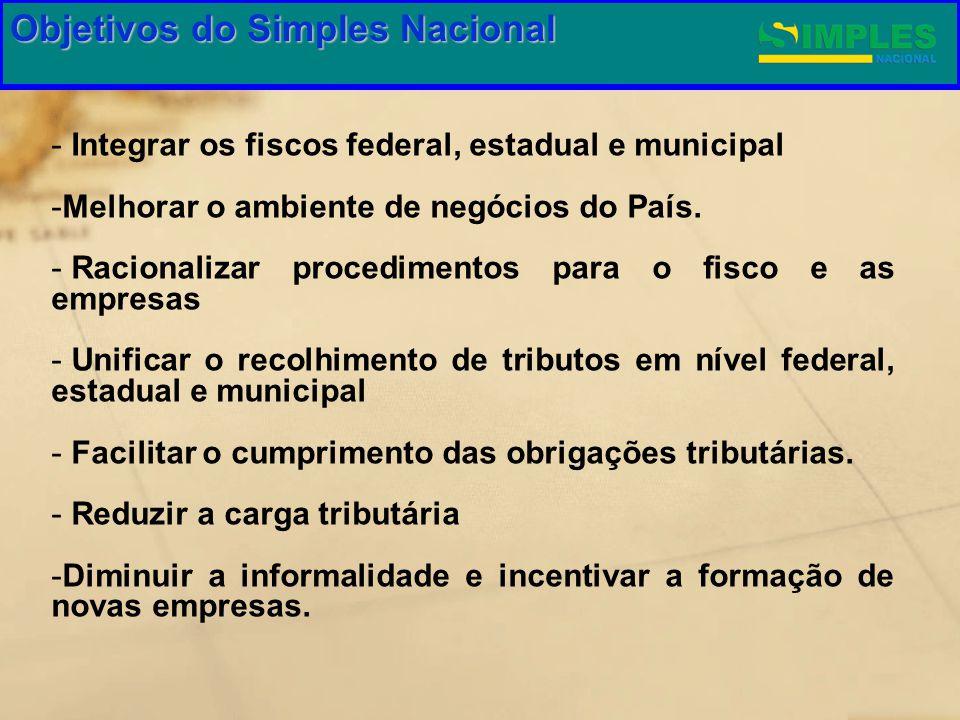 Objetivos do Simples Nacional