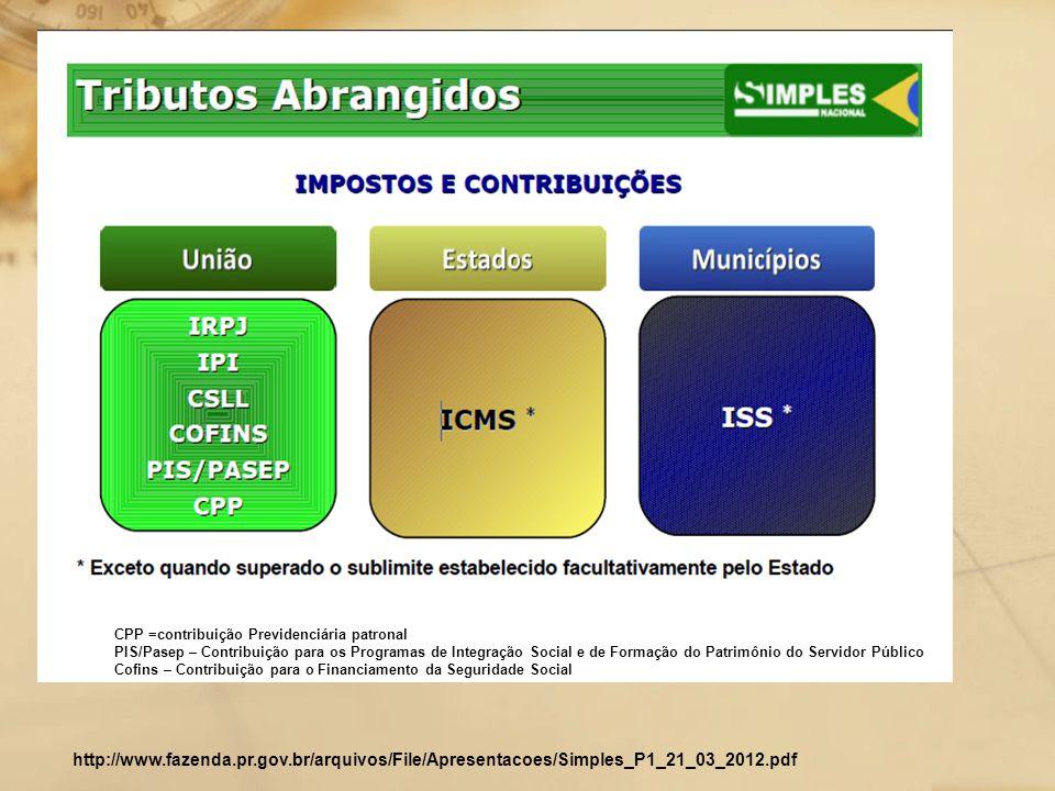 Tributos envolvidos CPP =contribuição Previdenciária patronal.