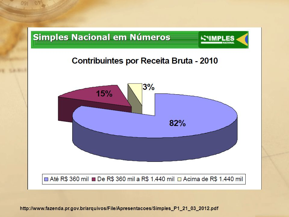 http://www. fazenda. pr. gov