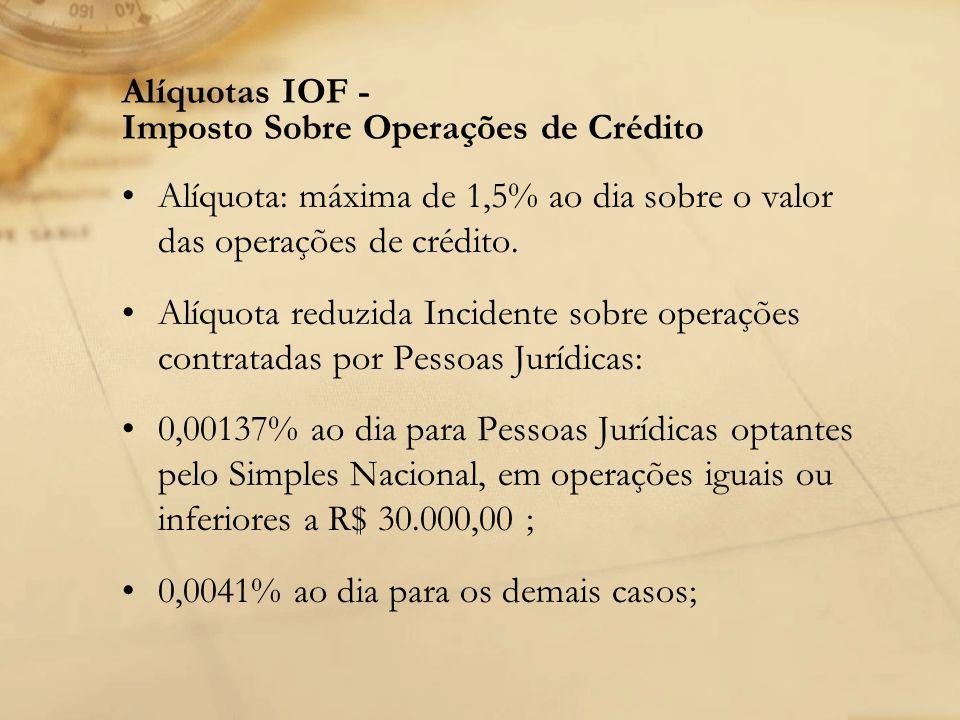 Alíquotas IOF - Imposto Sobre Operações de Crédito