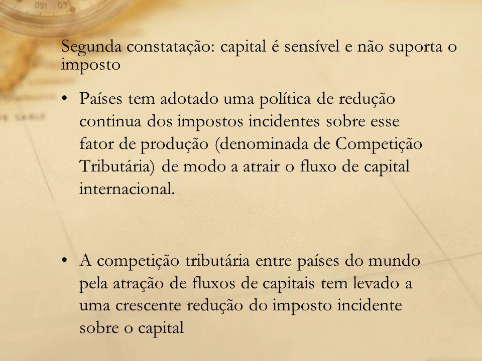 Segunda constatação: capital é sensível e não suporta o imposto