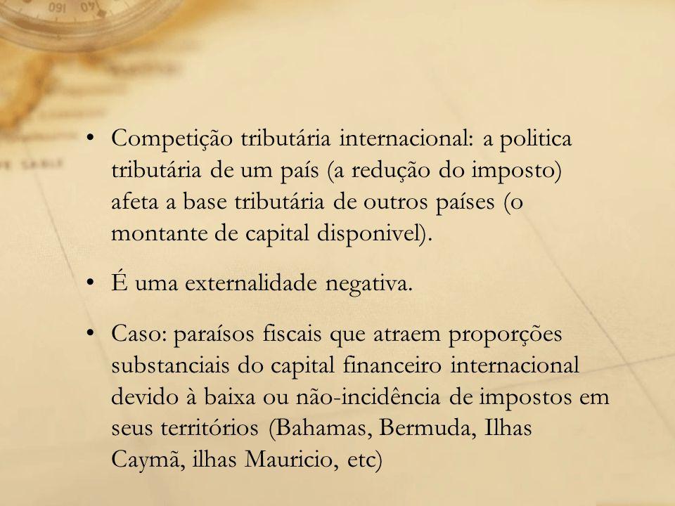 Competição tributária internacional: a politica tributária de um país (a redução do imposto) afeta a base tributária de outros países (o montante de capital disponivel).