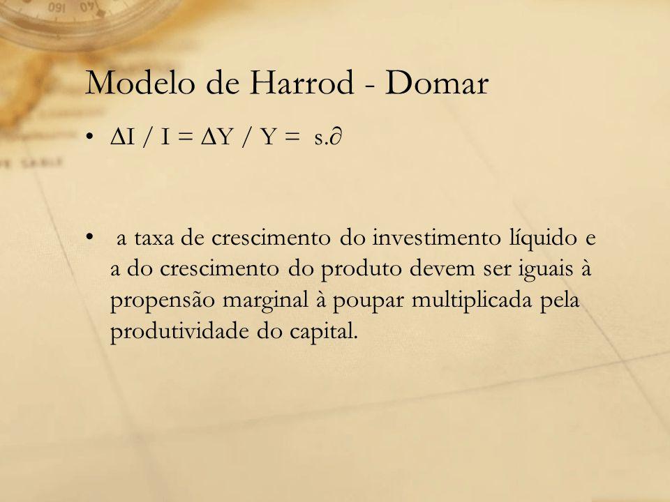 Modelo de Harrod - Domar