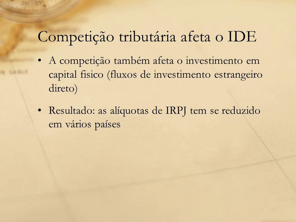 Competição tributária afeta o IDE