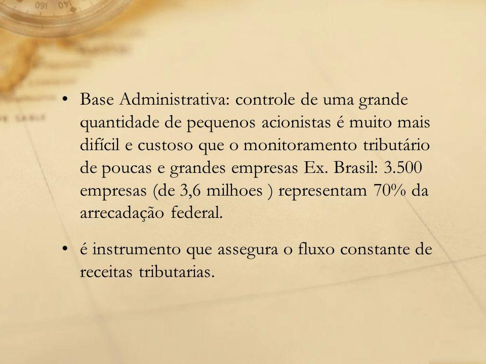 Base Administrativa: controle de uma grande quantidade de pequenos acionistas é muito mais difícil e custoso que o monitoramento tributário de poucas e grandes empresas Ex. Brasil: 3.500 empresas (de 3,6 milhoes ) representam 70% da arrecadação federal.