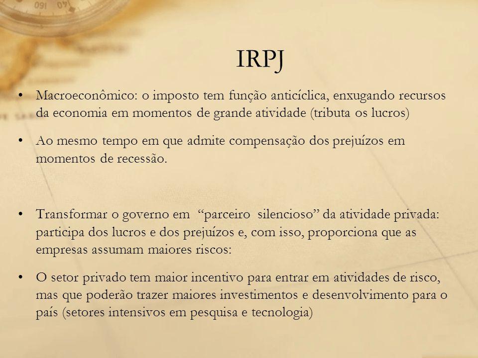 IRPJ Macroeconômico: o imposto tem função anticíclica, enxugando recursos da economia em momentos de grande atividade (tributa os lucros)