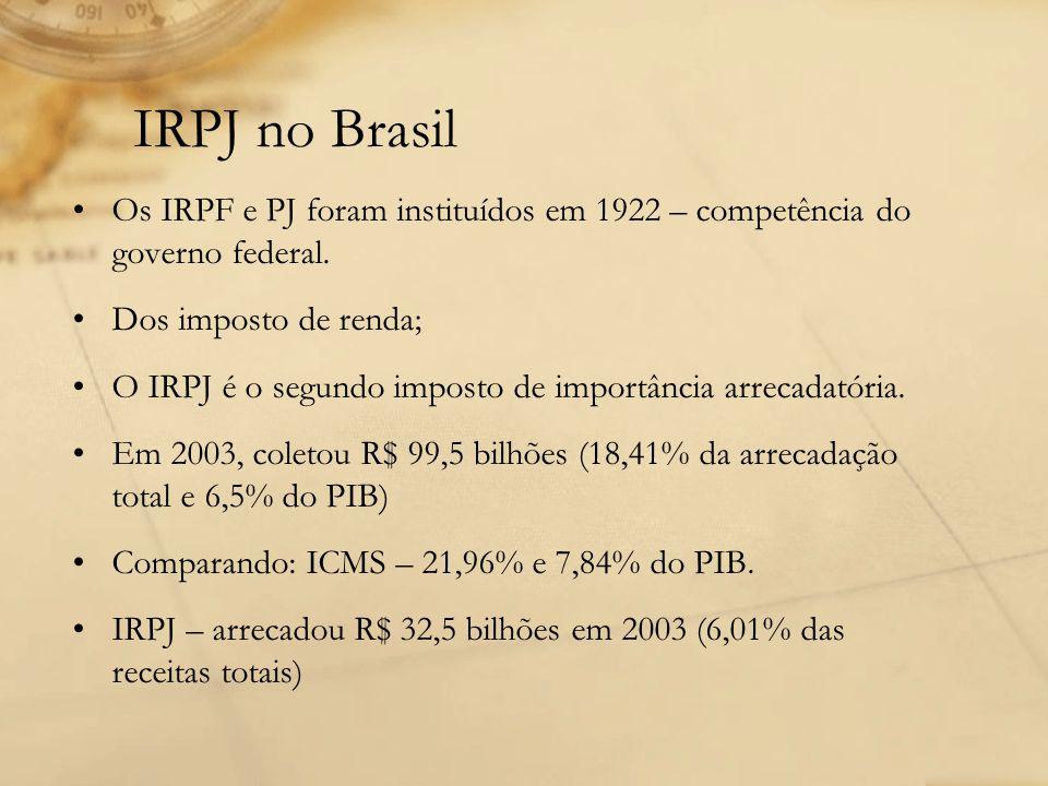 IRPJ no Brasil Os IRPF e PJ foram instituídos em 1922 – competência do governo federal. Dos imposto de renda;