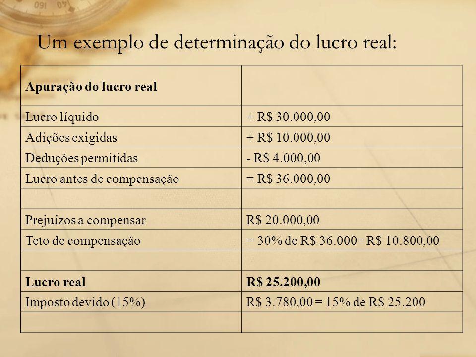 Um exemplo de determinação do lucro real: