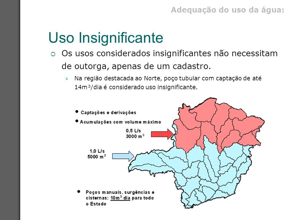 Adequação do uso da água: