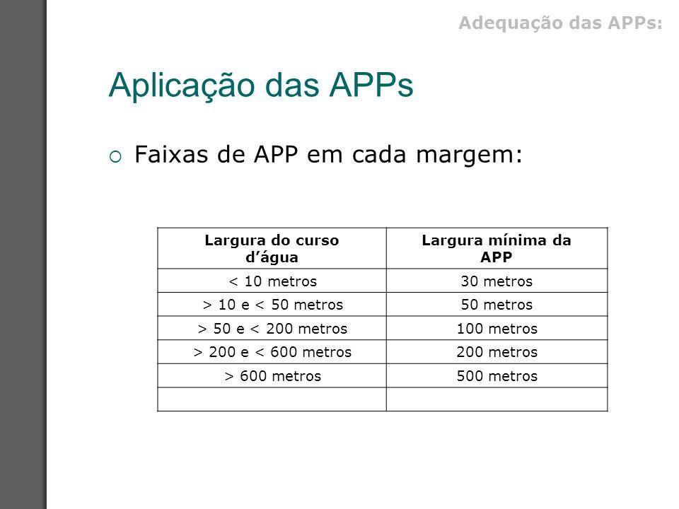 Aplicação das APPs Faixas de APP em cada margem: Adequação das APPs: