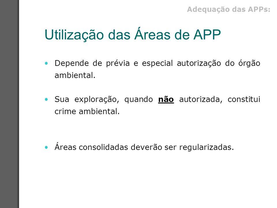 Utilização das Áreas de APP