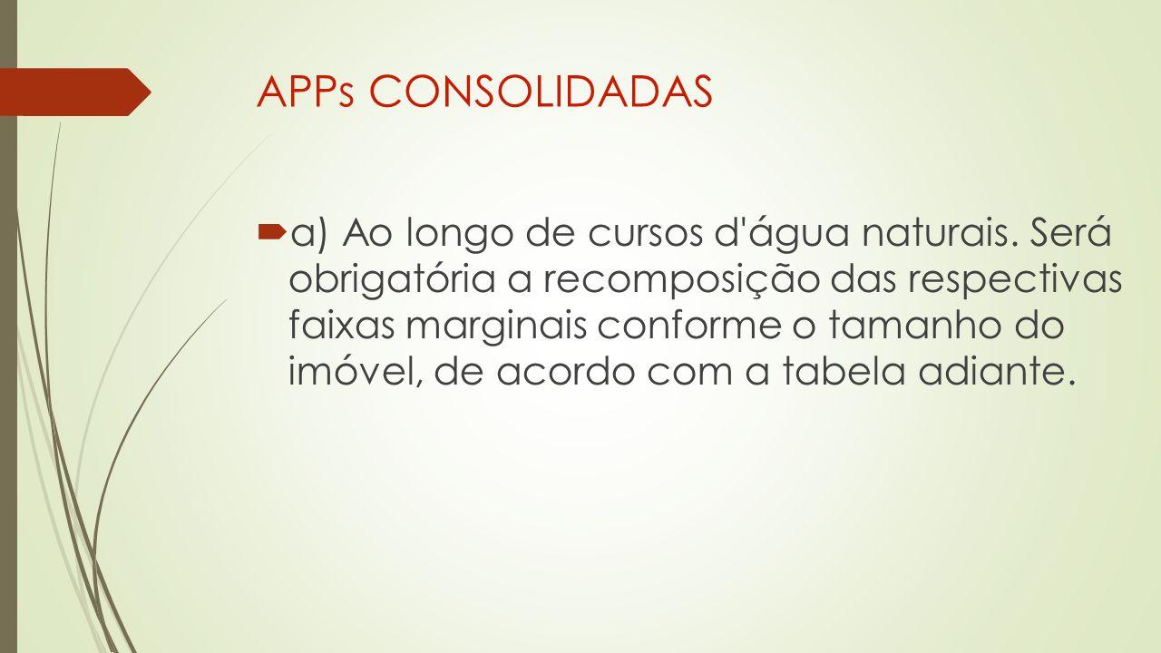 APPs CONSOLIDADAS