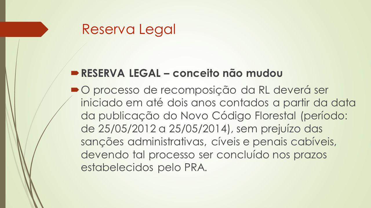 Reserva Legal RESERVA LEGAL – conceito não mudou
