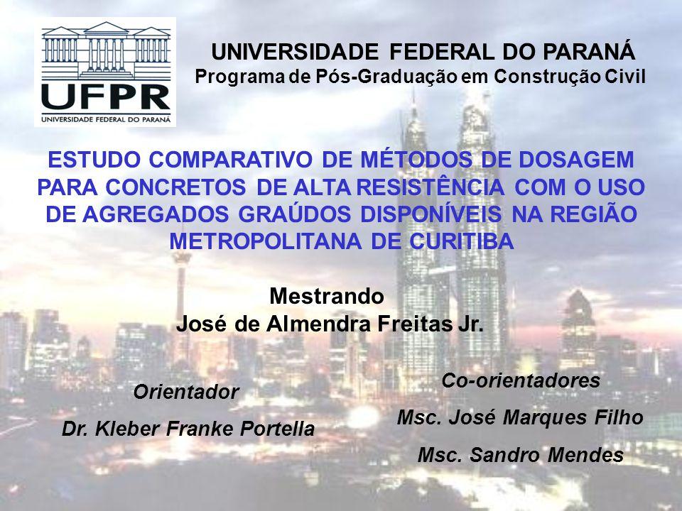 José de Almendra Freitas Jr. Dr. Kleber Franke Portella