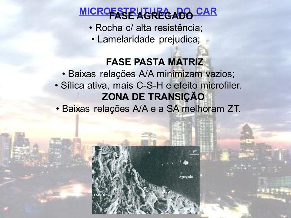 MICROESTRUTURA DO CAR FASE AGREGADO ZONA DE TRANSIÇÃO