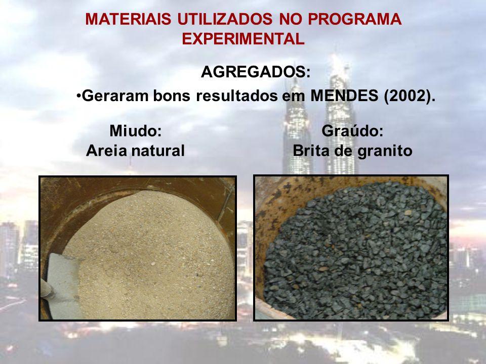 MATERIAIS UTILIZADOS NO PROGRAMA EXPERIMENTAL Graúdo: Brita de granito