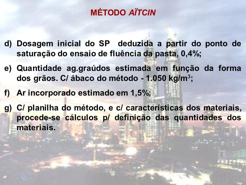 MÉTODO AÏTCIN Dosagem inicial do SP deduzida a partir do ponto de saturação do ensaio de fluência da pasta, 0,4%;