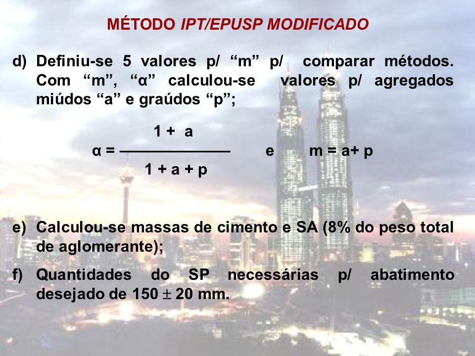 MÉTODO IPT/EPUSP MODIFICADO