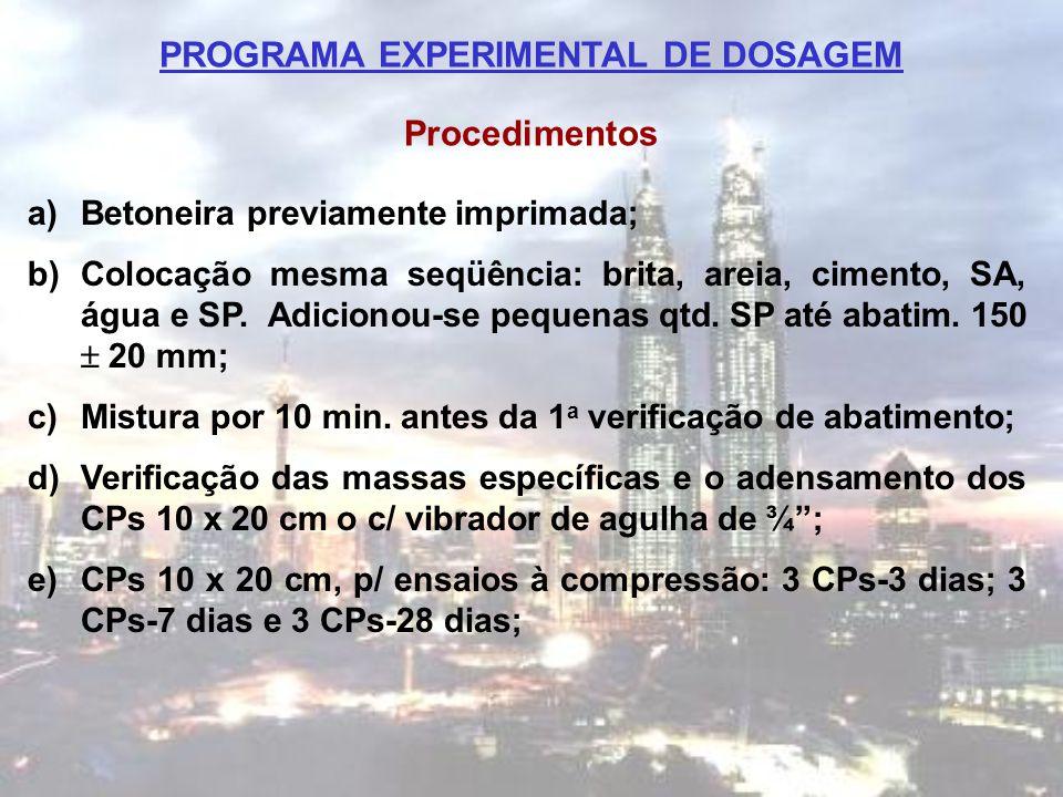 PROGRAMA EXPERIMENTAL DE DOSAGEM