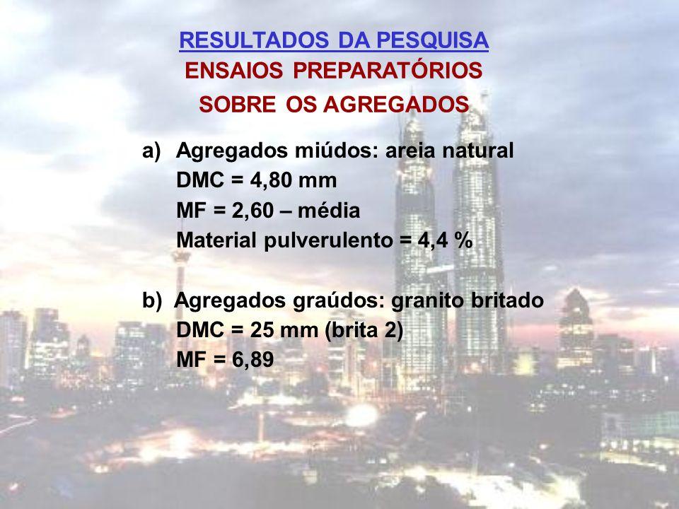 RESULTADOS DA PESQUISA ENSAIOS PREPARATÓRIOS