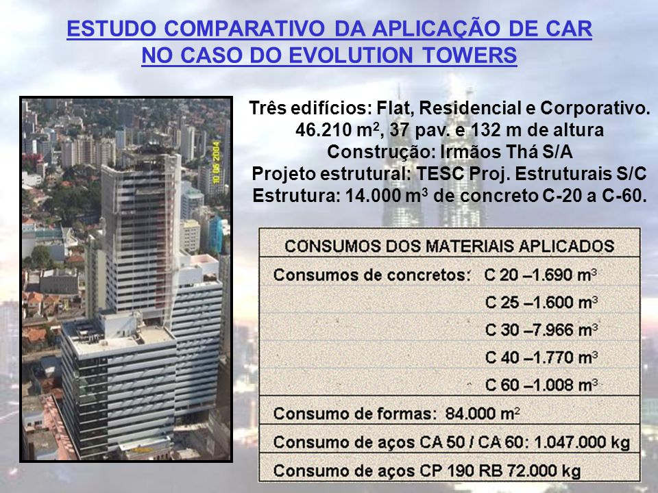 ESTUDO COMPARATIVO DA APLICAÇÃO DE CAR NO CASO DO EVOLUTION TOWERS