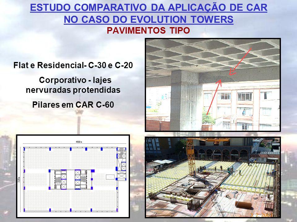 ESTUDO COMPARATIVO DA APLICAÇÃO DE CAR NO CASO DO EVOLUTION TOWERS PAVIMENTOS TIPO