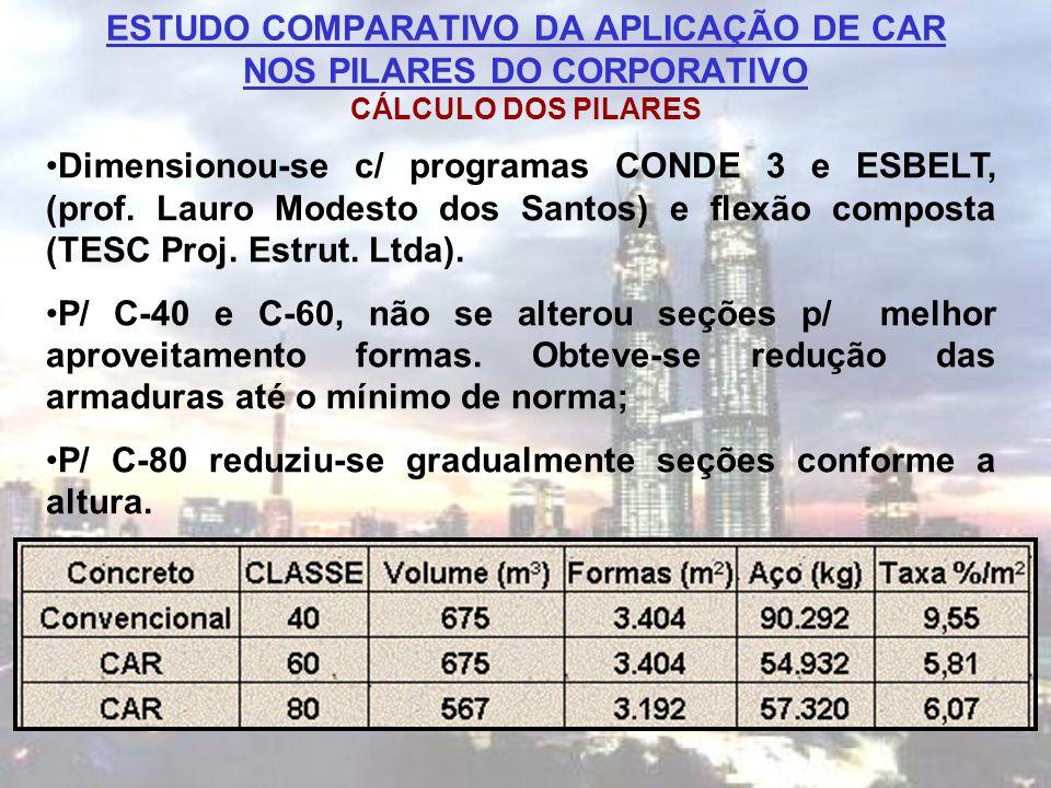 ESTUDO COMPARATIVO DA APLICAÇÃO DE CAR NOS PILARES DO CORPORATIVO CÁLCULO DOS PILARES
