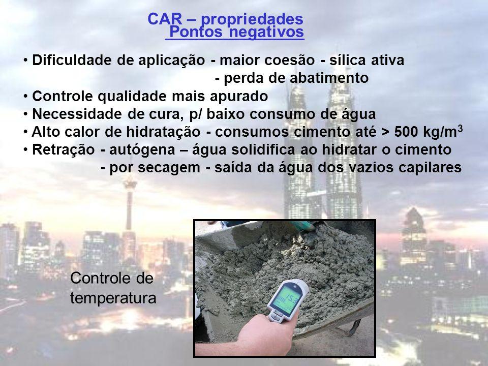 CAR – propriedades Pontos negativos