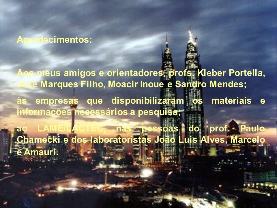 Agradecimentos: Aos meus amigos e orientadores, profs. Kleber Portella, José Marques Filho, Moacir Inoue e Sandro Mendes;