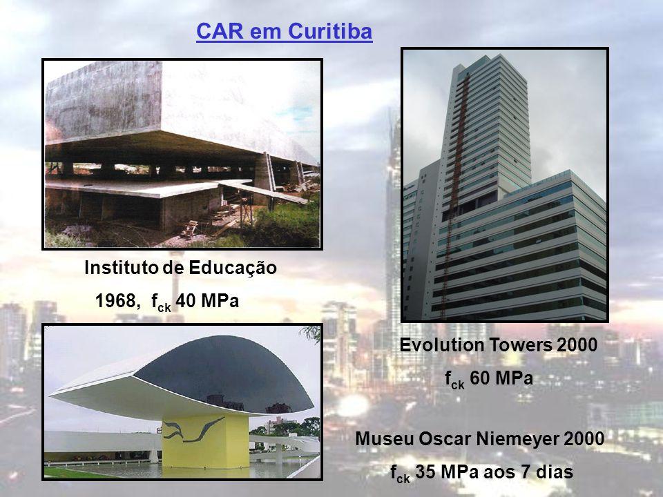 CAR em Curitiba Instituto de Educação 1968, fck 40 MPa